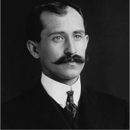 On This Day: Aviation pioneer Orville Wright was Born